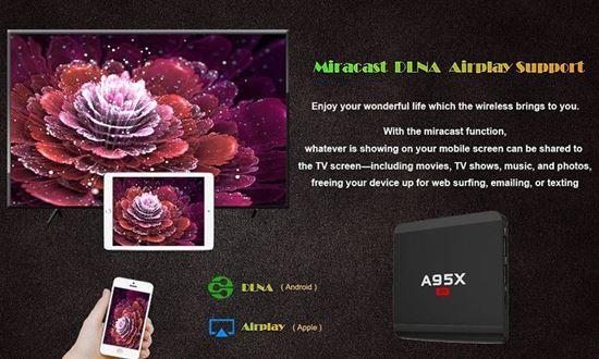 Снимка на Тв Бокс A95X R1 4Kx2K TV Box 1/8GB Android 6.0 3D WiFi HDMI