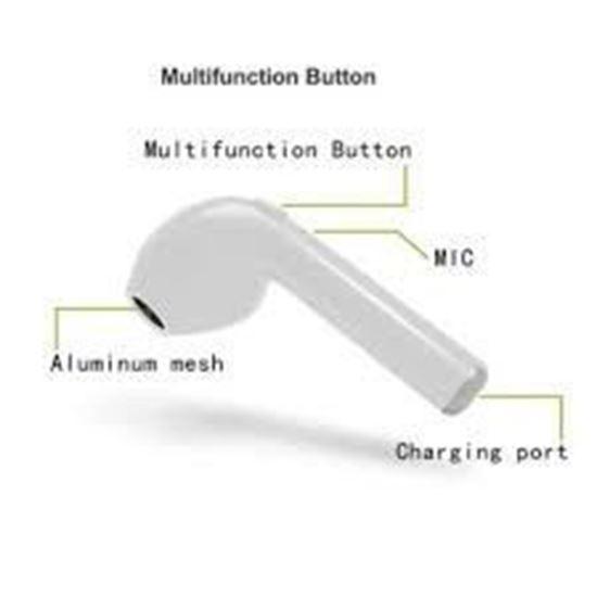 Picture of Безжични слушалки HBQ-I7 TWS с Power Bank